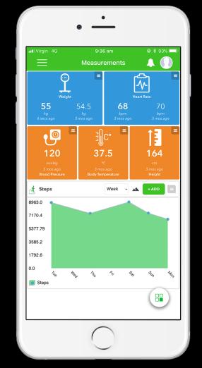 Lifecard Measurements Dashboard